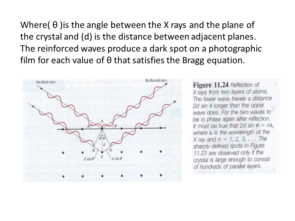 Where( θ )is the angle between the X rays and the plane of the crystal and (d) is the distance between adjacent planes.