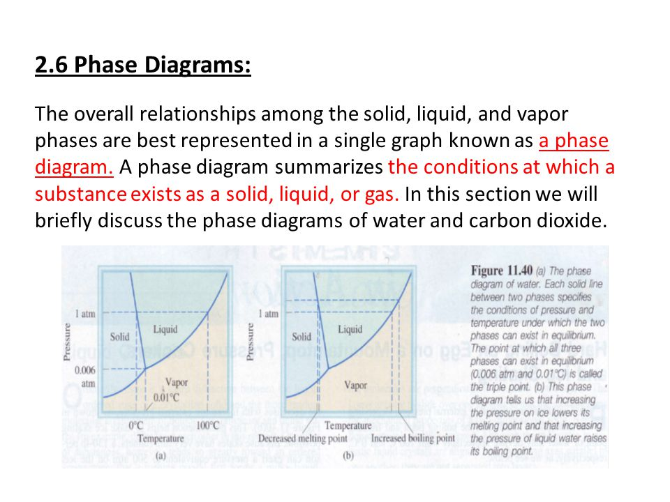 2.6 Phase Diagrams: