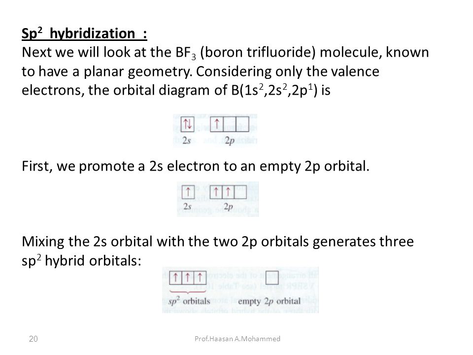First, we promote a 2s electron to an empty 2p orbital.