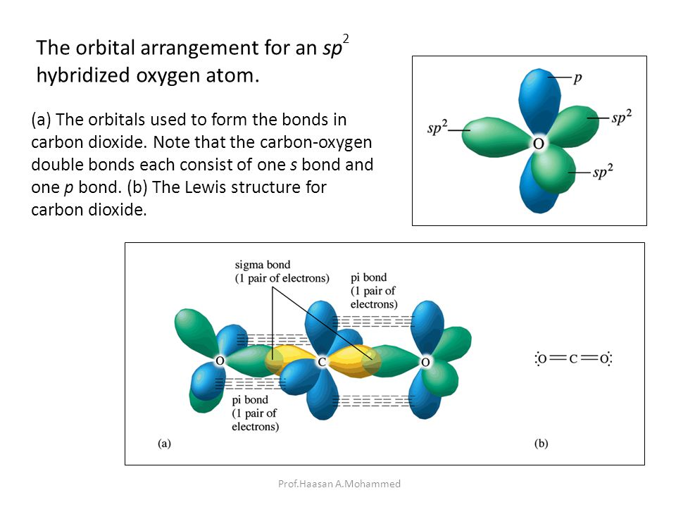 The orbital arrangement for an sp2 hybridized oxygen atom.