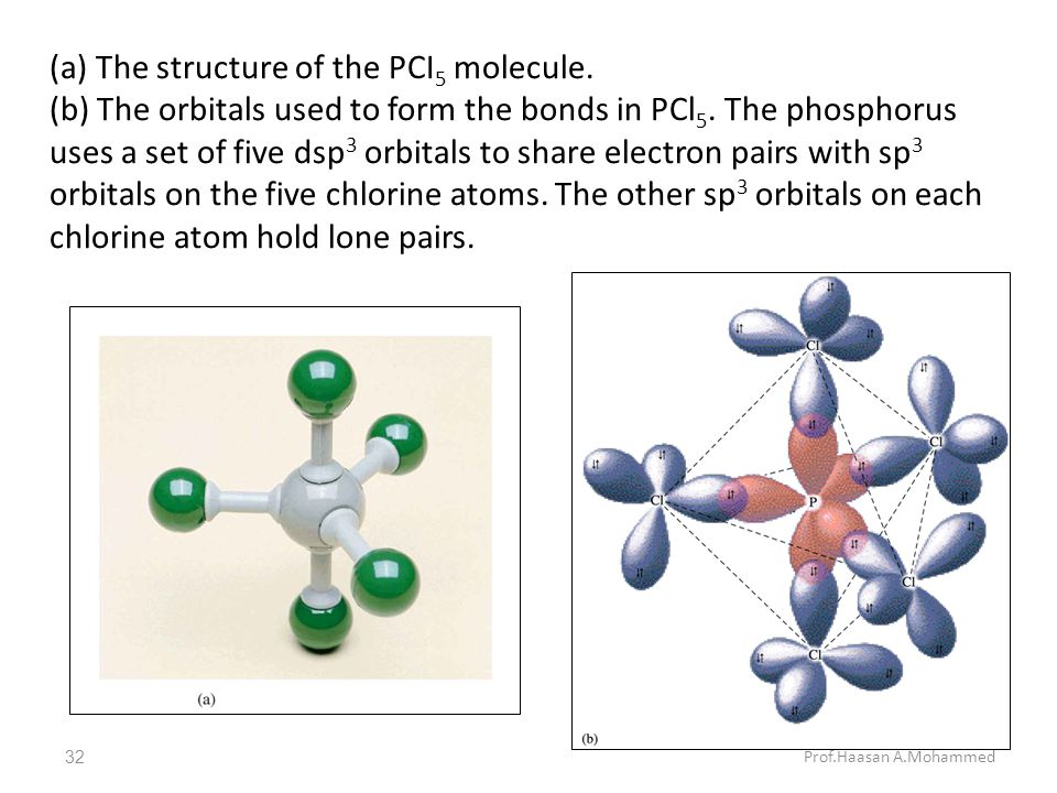 (a) The structure of the PCI5 molecule