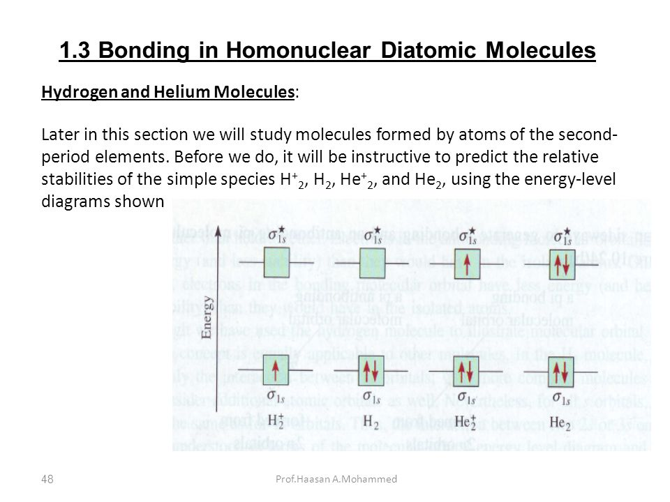 1.3 Bonding in Homonuclear Diatomic Molecules