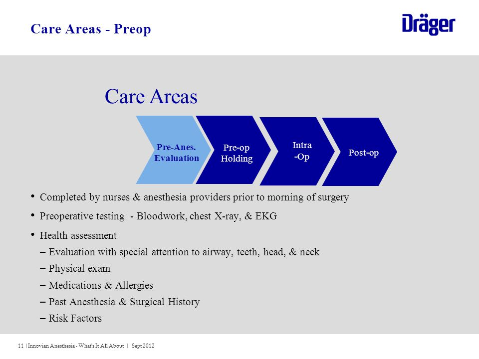 Care Areas Care Areas - Preop