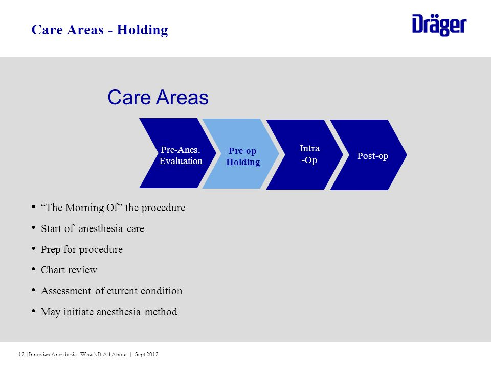 Care Areas Care Areas - Holding The Morning Of the procedure