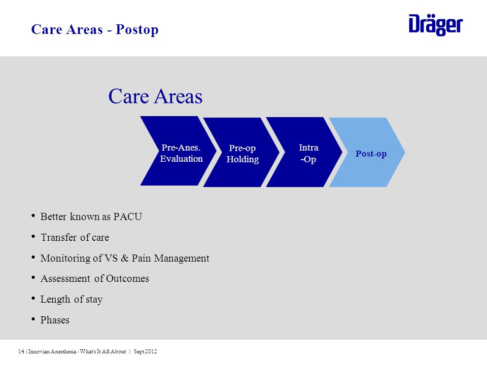 Care Areas Care Areas - Postop Better known as PACU Transfer of care