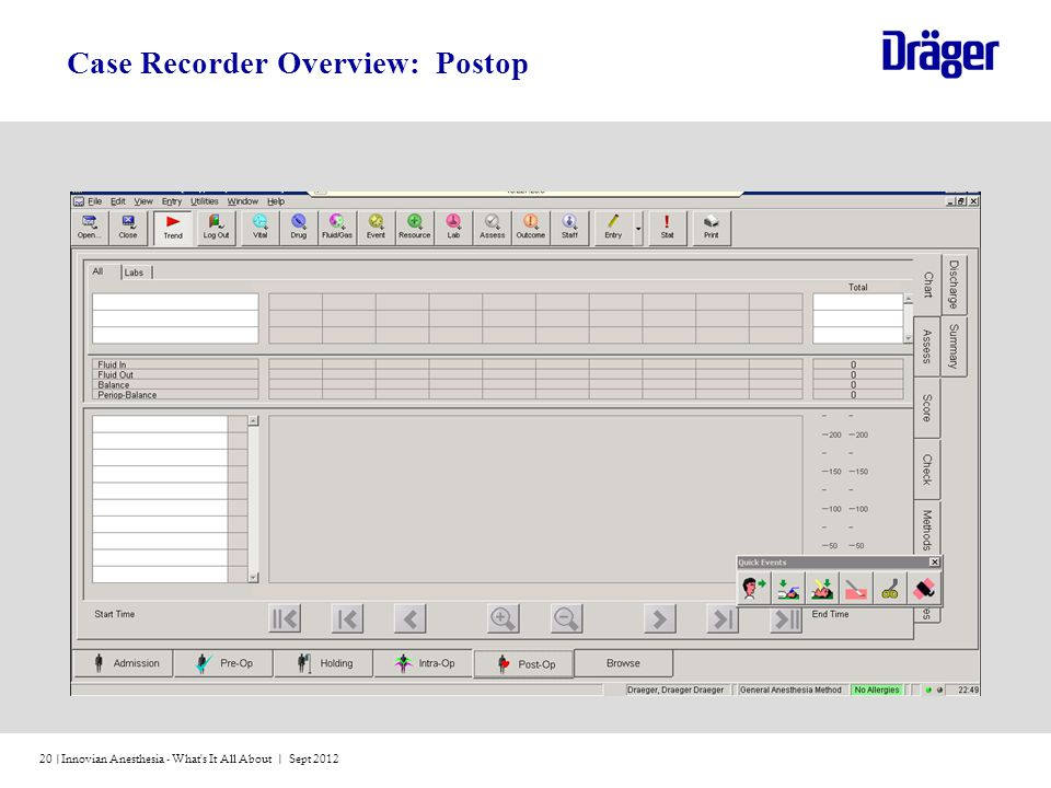 Case Recorder Overview: Postop