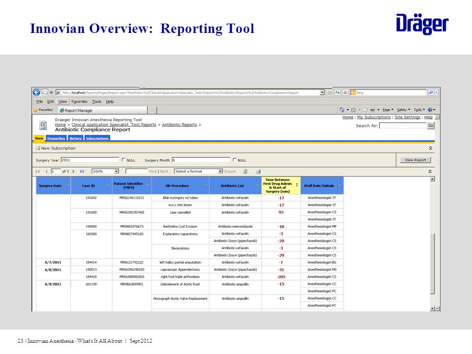 Innovian Overview: Reporting Tool