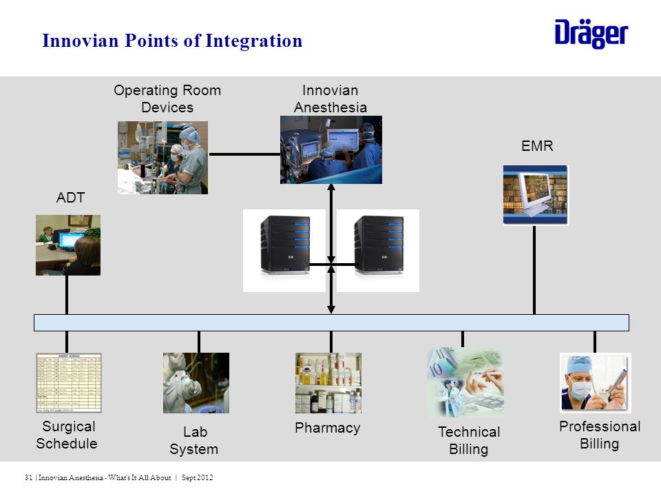 Innovian Points of Integration