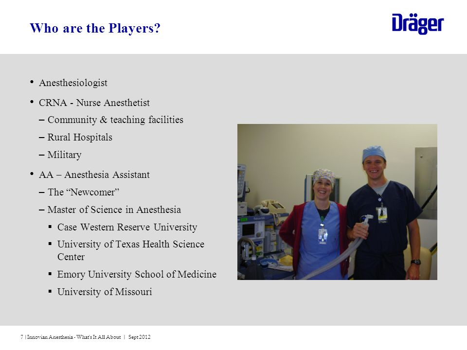 Who are the Players Anesthesiologist CRNA - Nurse Anesthetist