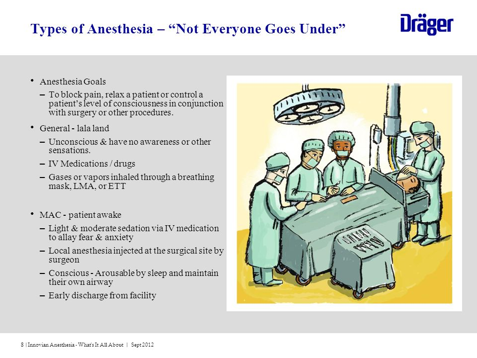 Types of Anesthesia – Not Everyone Goes Under