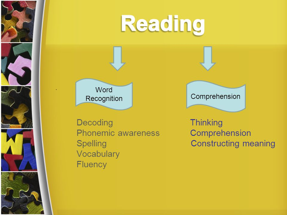 Reading Phonemic awareness Comprehension Spelling Constructing meaning
