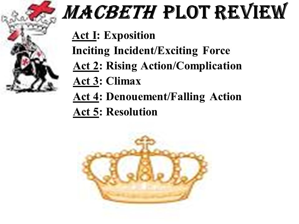 Macbeth Plot Review Act I: Exposition Inciting Incident/Exciting Force