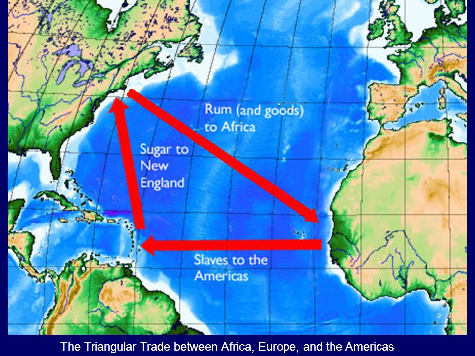 The Triangular Trade between Africa, Europe, and the Americas
