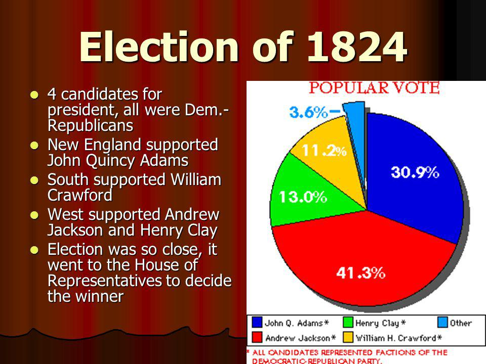 Election of 1824 4 candidates for president, all were Dem.-Republicans