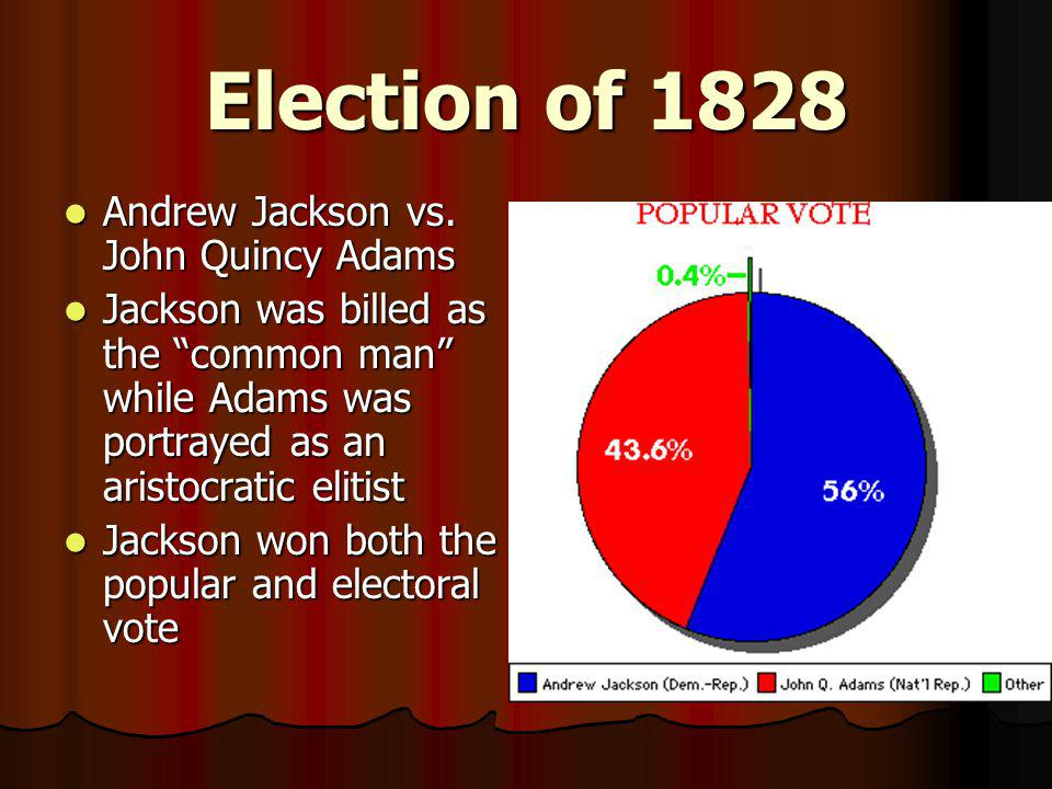 Election of 1828 Andrew Jackson vs. John Quincy Adams