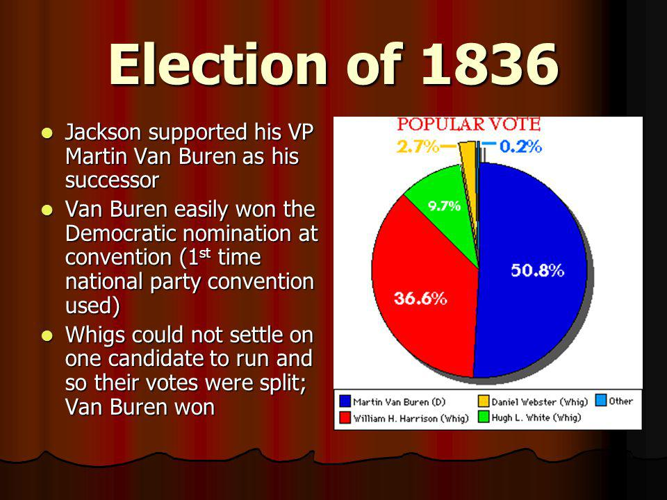 Election of 1836 Jackson supported his VP Martin Van Buren as his successor.