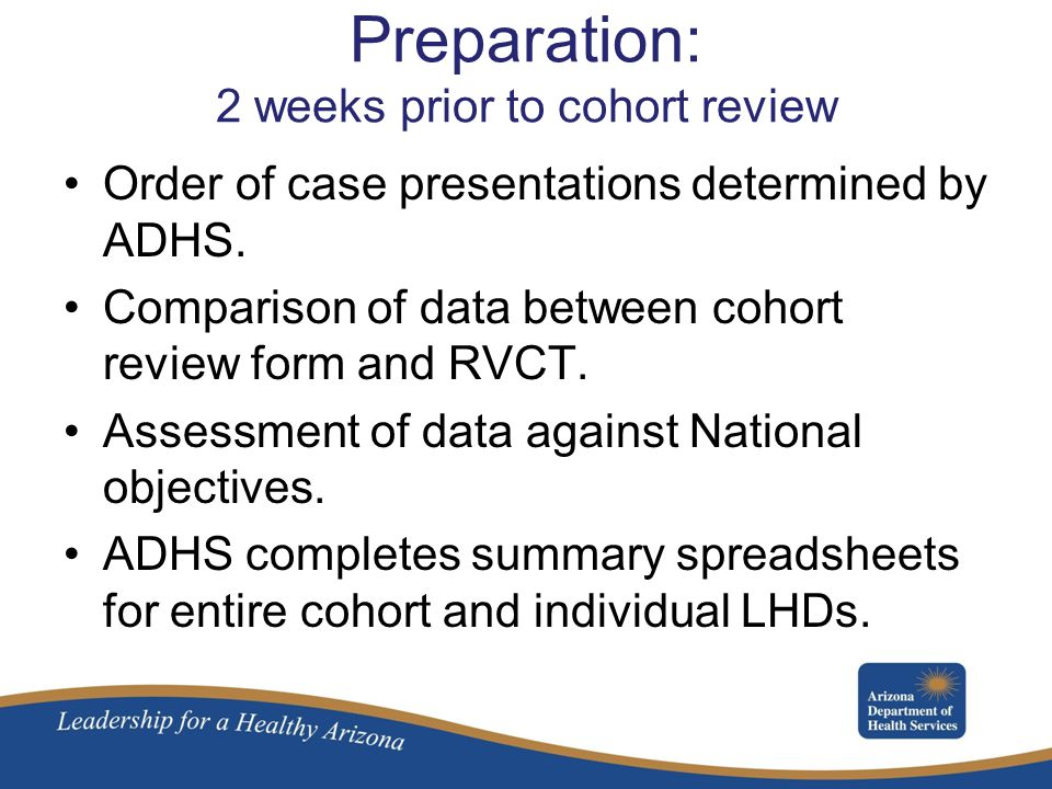 Preparation: 2 weeks prior to cohort review