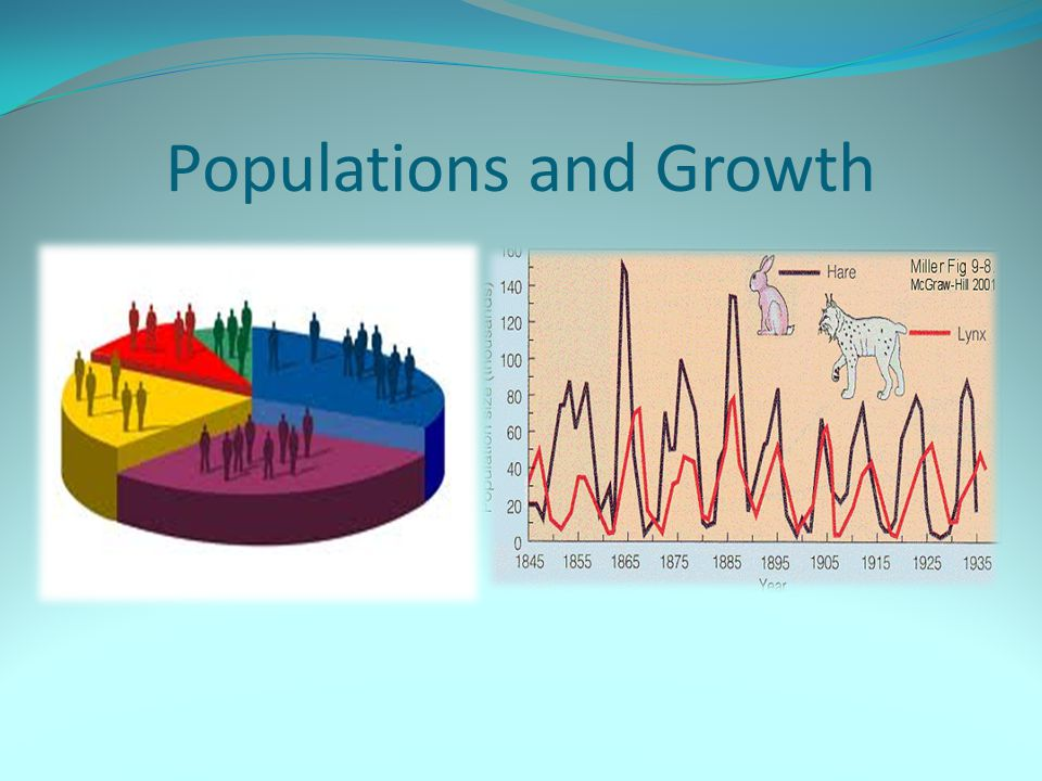 Populations and Growth