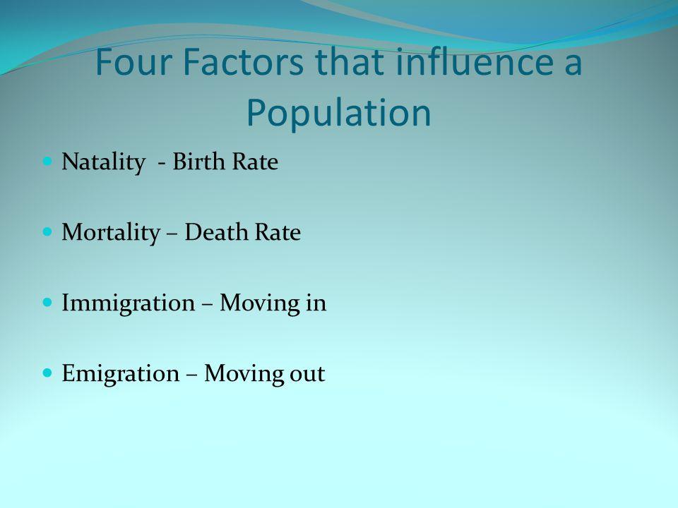 Four Factors that influence a Population