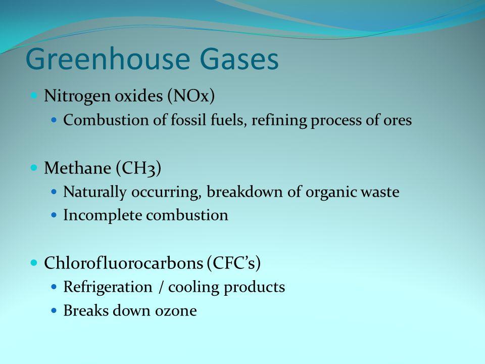 Greenhouse Gases Nitrogen oxides (NOx) Methane (CH3)