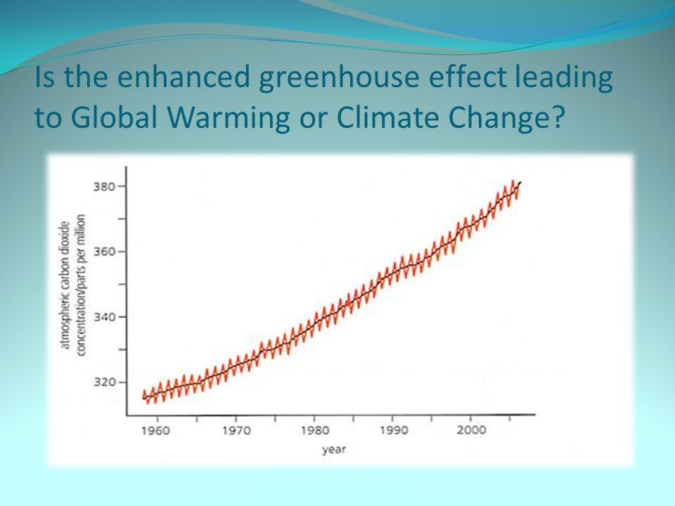 Is the enhanced greenhouse effect leading to Global Warming or Climate Change