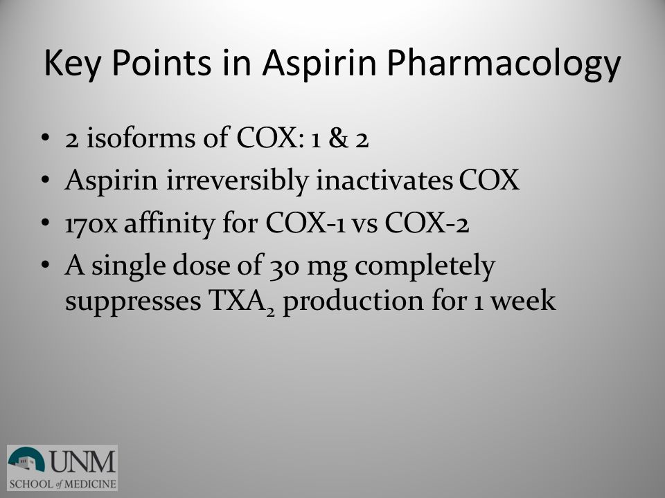 Key Points in Aspirin Pharmacology