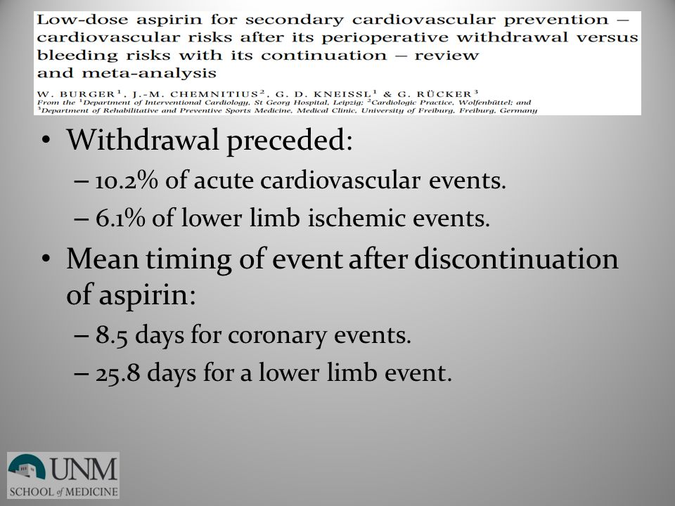 Mean timing of event after discontinuation of aspirin: