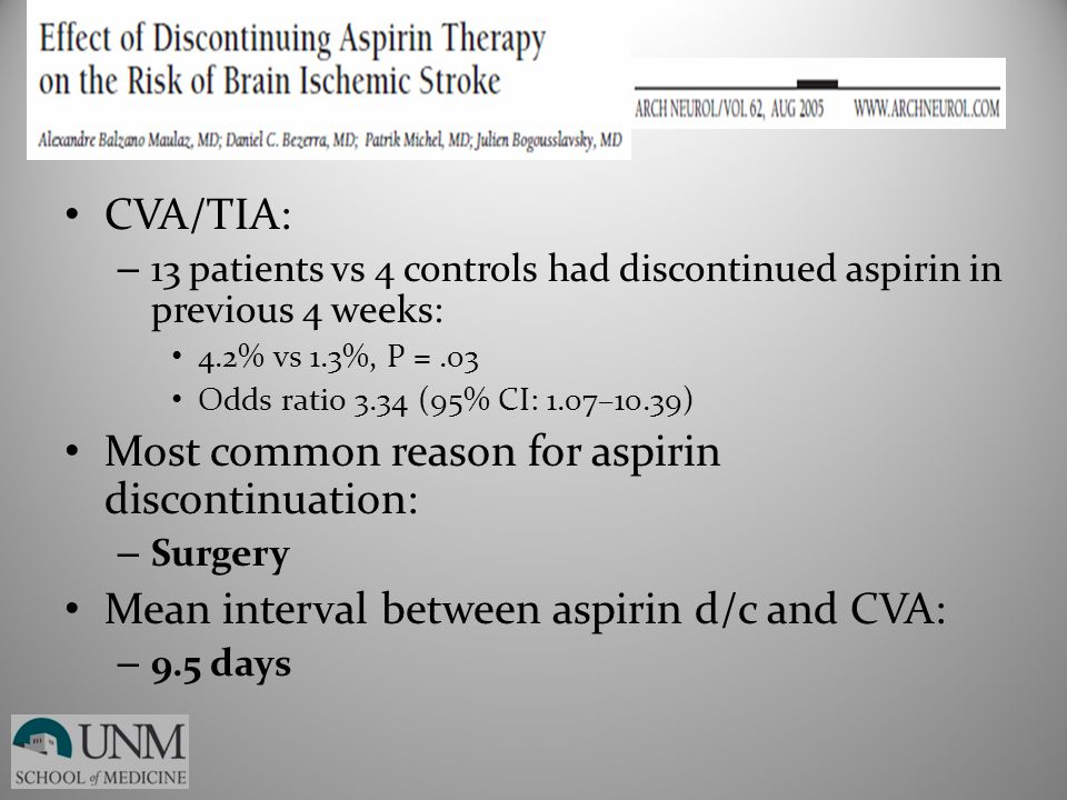Most common reason for aspirin discontinuation: