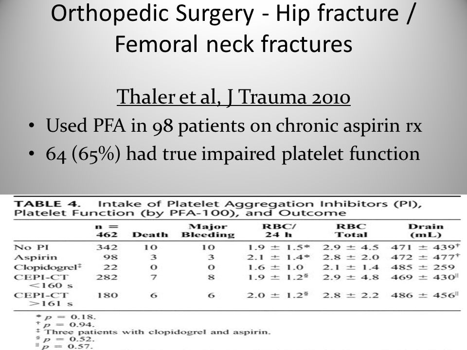 Orthopedic Surgery - Hip fracture / Femoral neck fractures