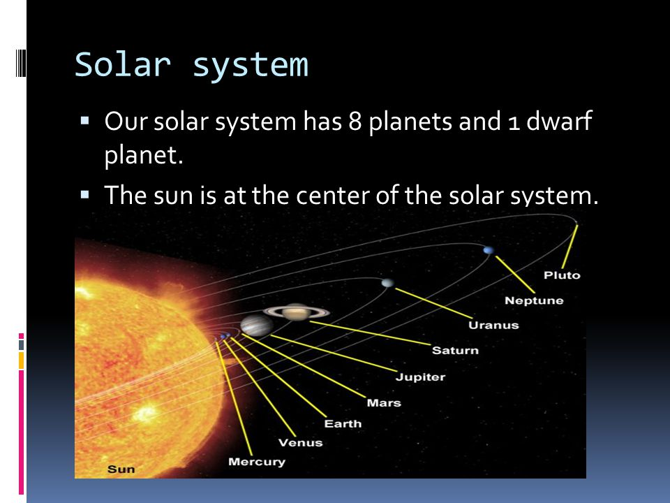 Solar system Our solar system has 8 planets and 1 dwarf planet.