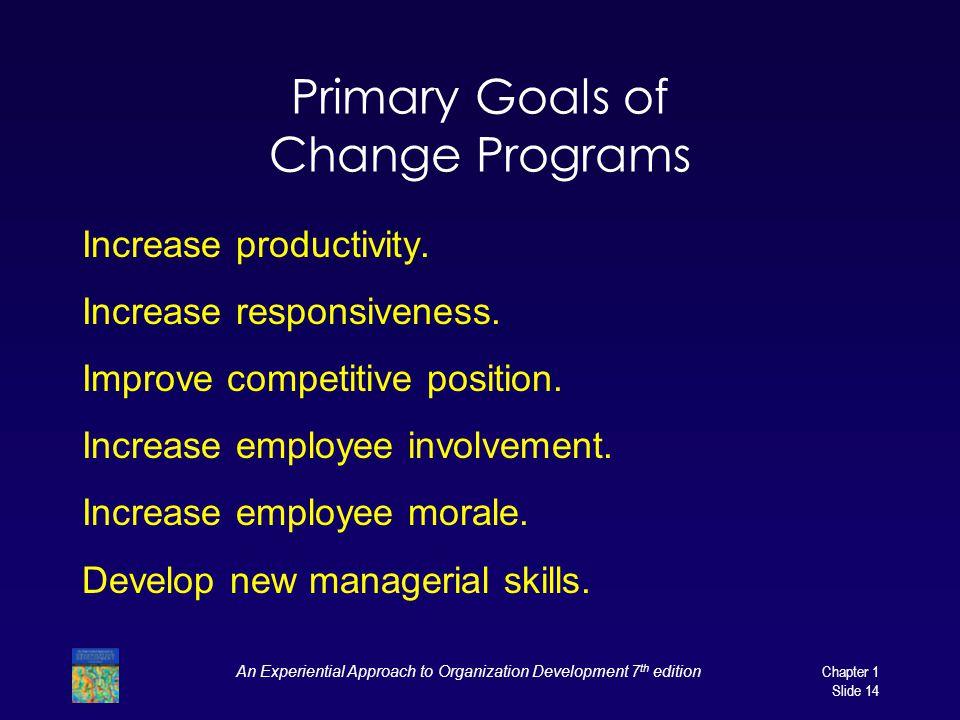 Primary Goals of Change Programs