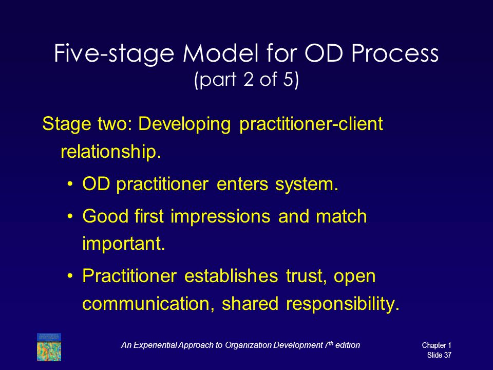 Five-stage Model for OD Process (part 2 of 5)