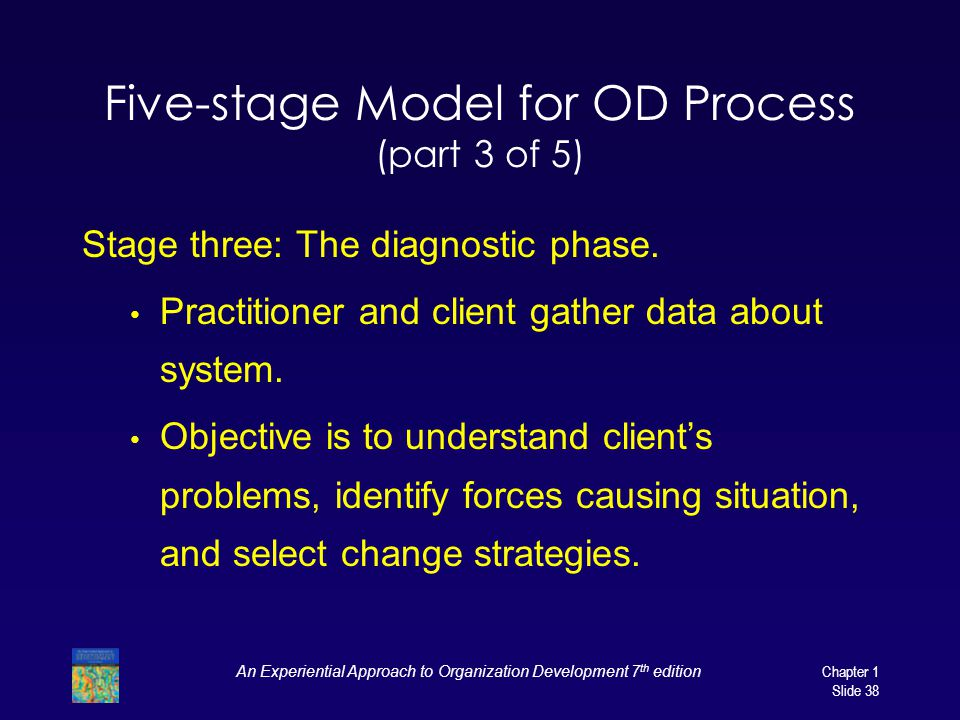 Five-stage Model for OD Process (part 3 of 5)