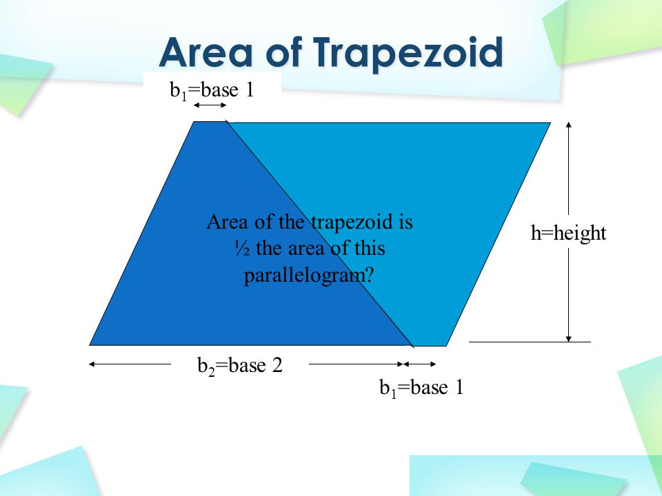 Area of the trapezoid is ½ the area of this parallelogram