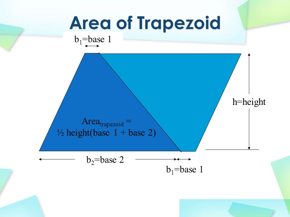 Area of Trapezoid b1=base 1 h=height Areatrapezoid =