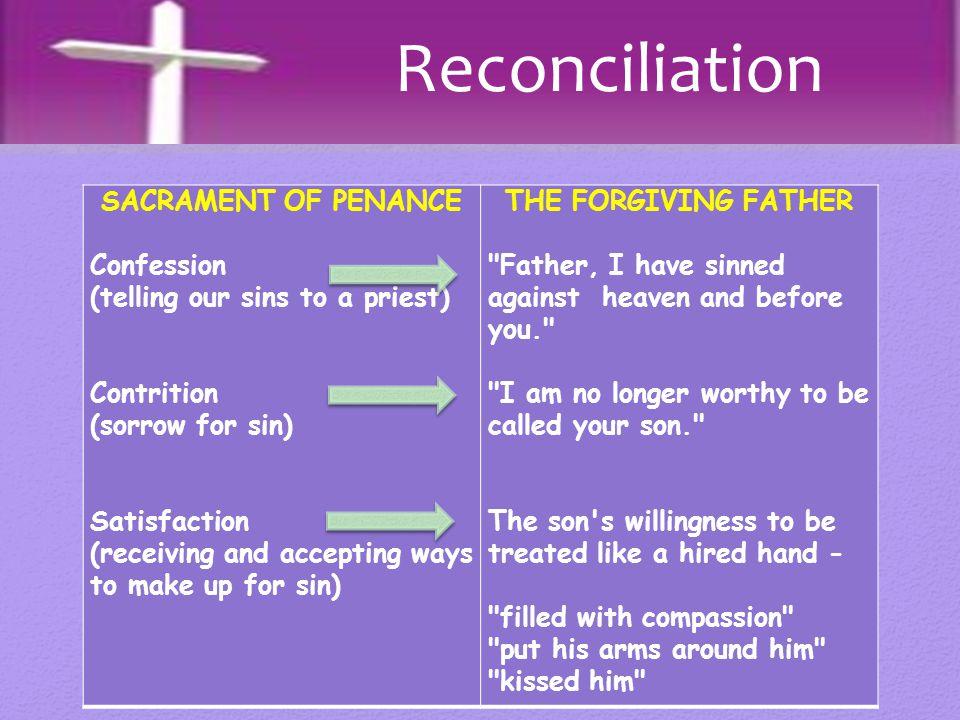 Reconciliation SACRAMENT OF PENANCE Confession