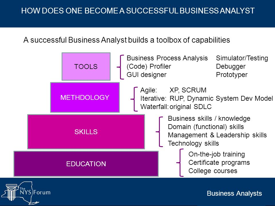 HOW DOES ONE BECOME A SUCCESSFUL BUSINESS ANALYST