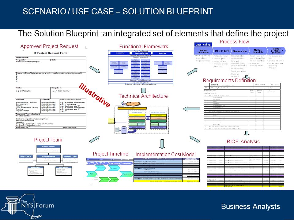 Becoming a successful business analyst ppt video online download scenario use case solution blueprint malvernweather Images
