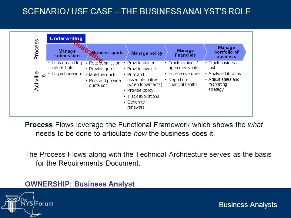 SCENARIO / USE CASE – THE BUSINESS ANALYST'S ROLE