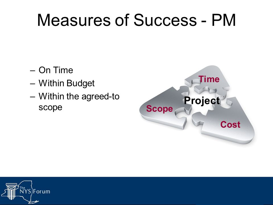 Measures of Success - PM