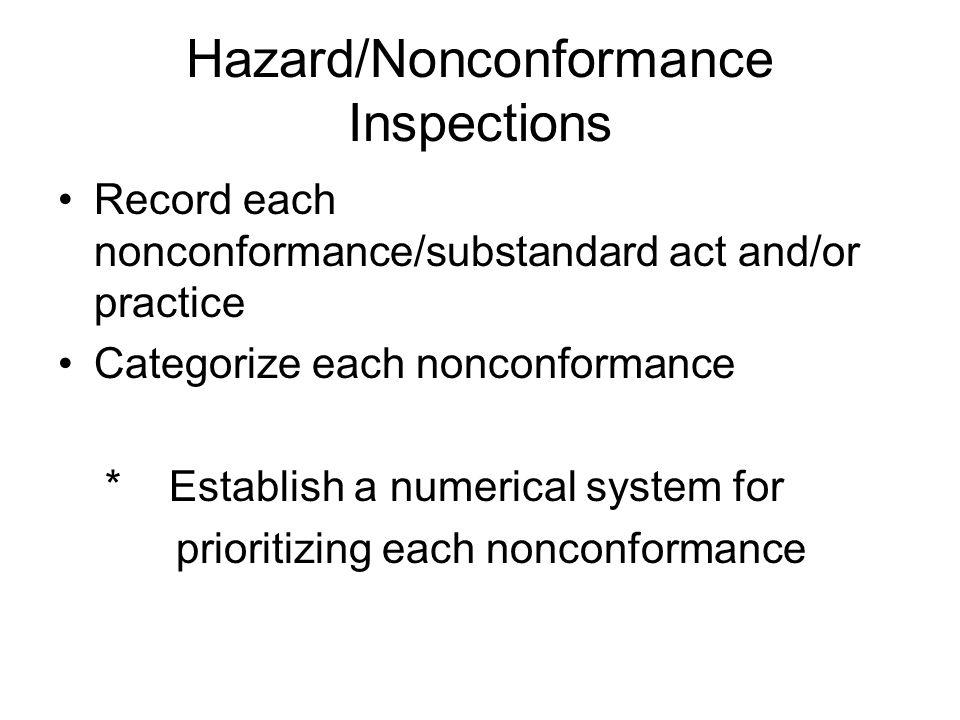 Hazard/Nonconformance Inspections