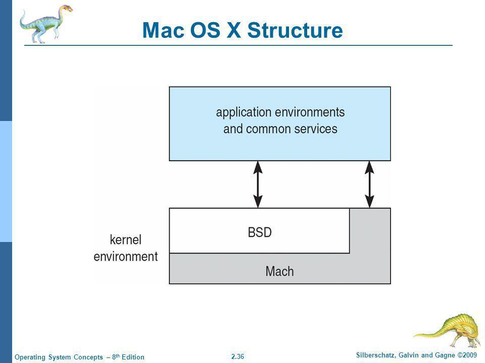 Mac OS X Structure