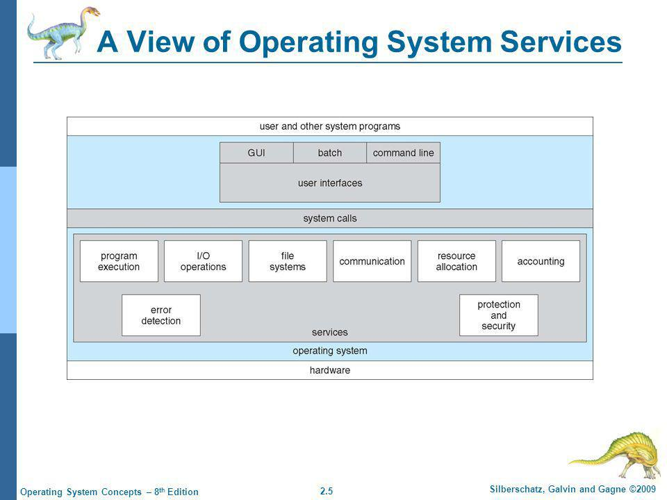 A View of Operating System Services
