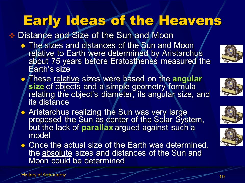 Early Ideas of the Heavens