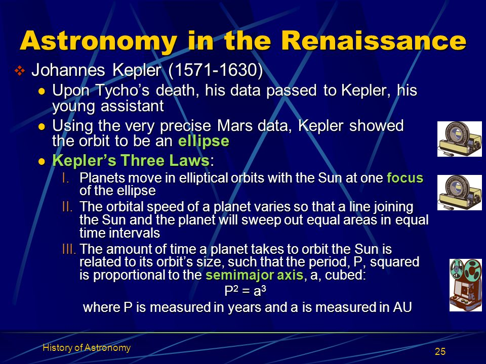 Astronomy in the Renaissance
