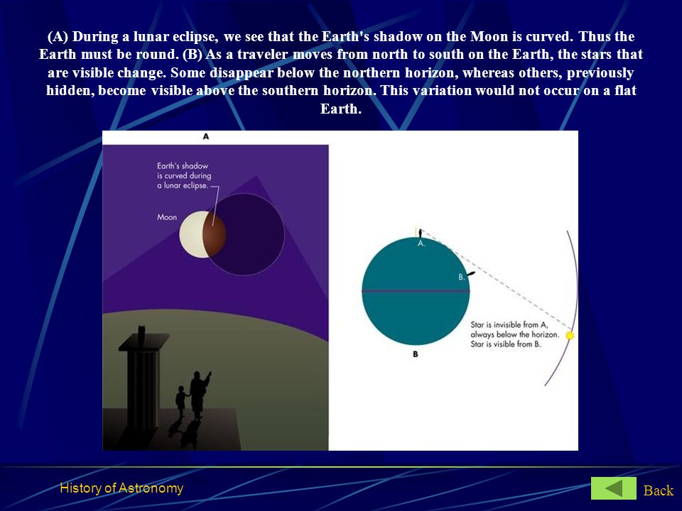 (A) During a lunar eclipse, we see that the Earth s shadow on the Moon is curved. Thus the Earth must be round. (B) As a traveler moves from north to south on the Earth, the stars that are visible change. Some disappear below the northern horizon, whereas others, previously hidden, become visible above the southern horizon. This variation would not occur on a flat Earth.