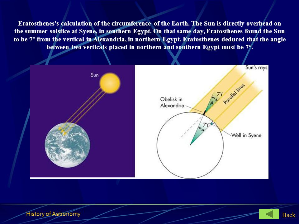 Eratosthenes s calculation of the circumference of the Earth