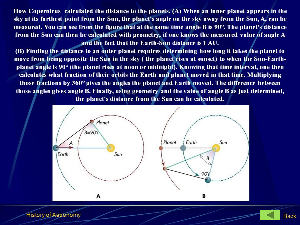 How Copernicus calculated the distance to the planets