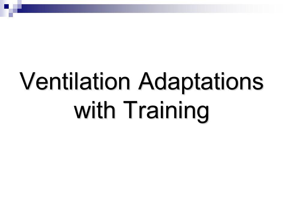 Ventilation Adaptations with Training