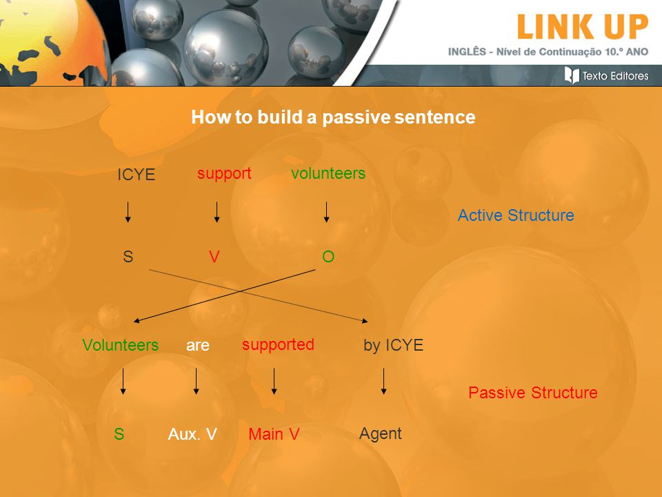 How to build a passive sentence